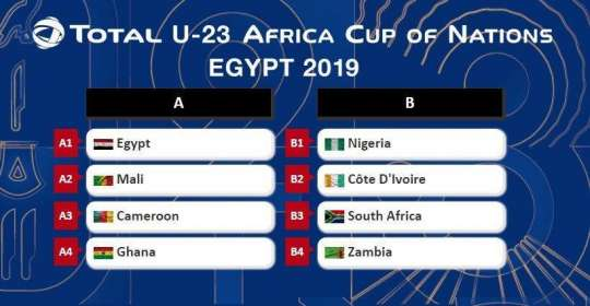 Draw for Total U-23 Africa Cup of Nations held in Alexandria, Egypt